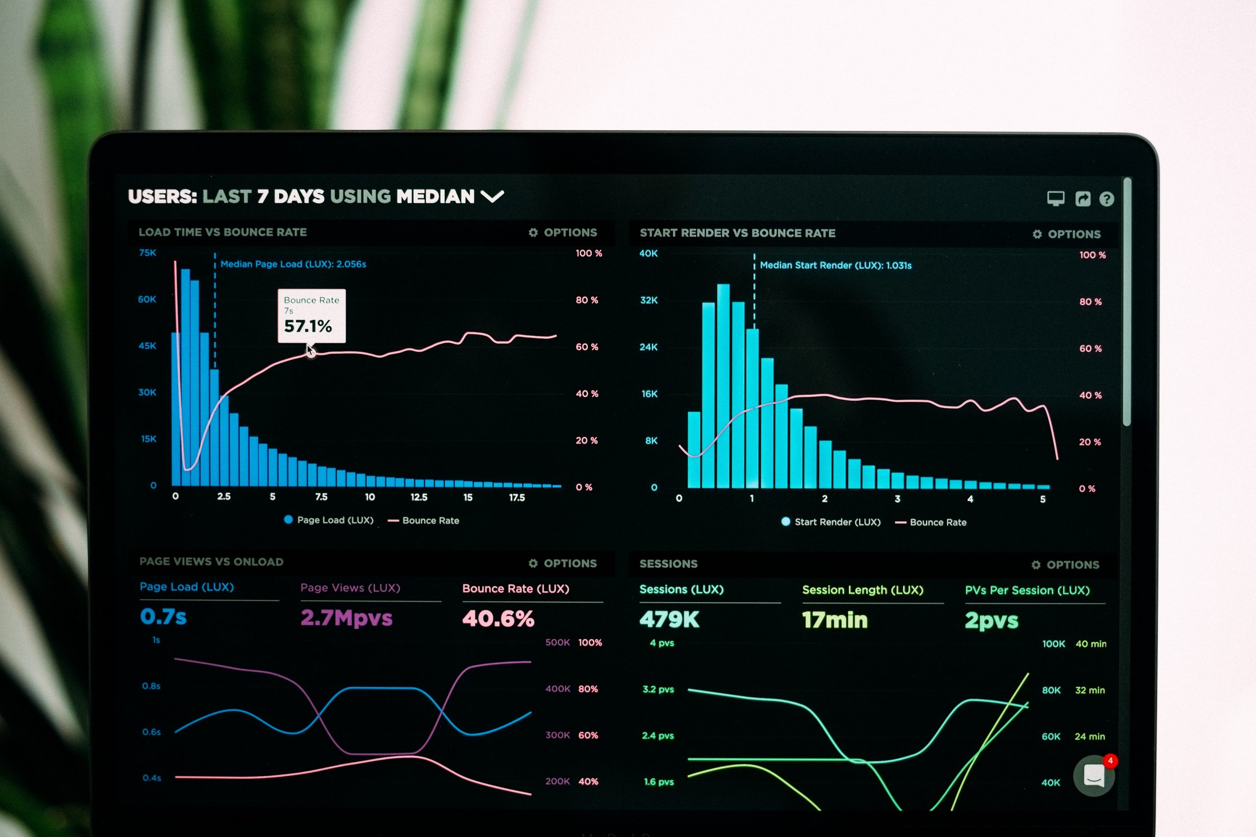 DataGovernanceGraphs